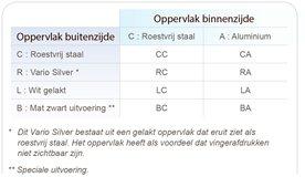 Gram-Koelkast.nl. Wilt u uw nieuwe Gram kast in het zwart  Of Vario ... f6208a64cf